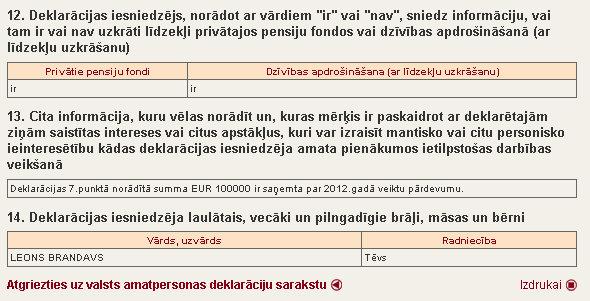 «Честь служить Риге» или Александр Брандавс - король латвийской коррупции